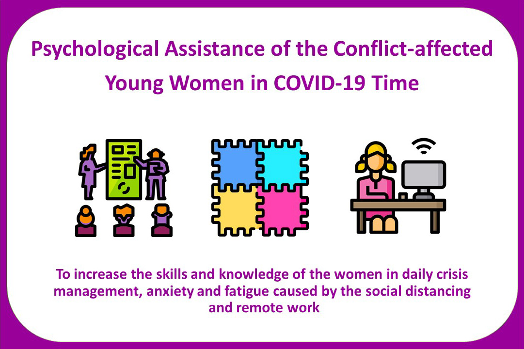 Psychological Assistance of the Conflict-Affected Women in COVID-19 Time